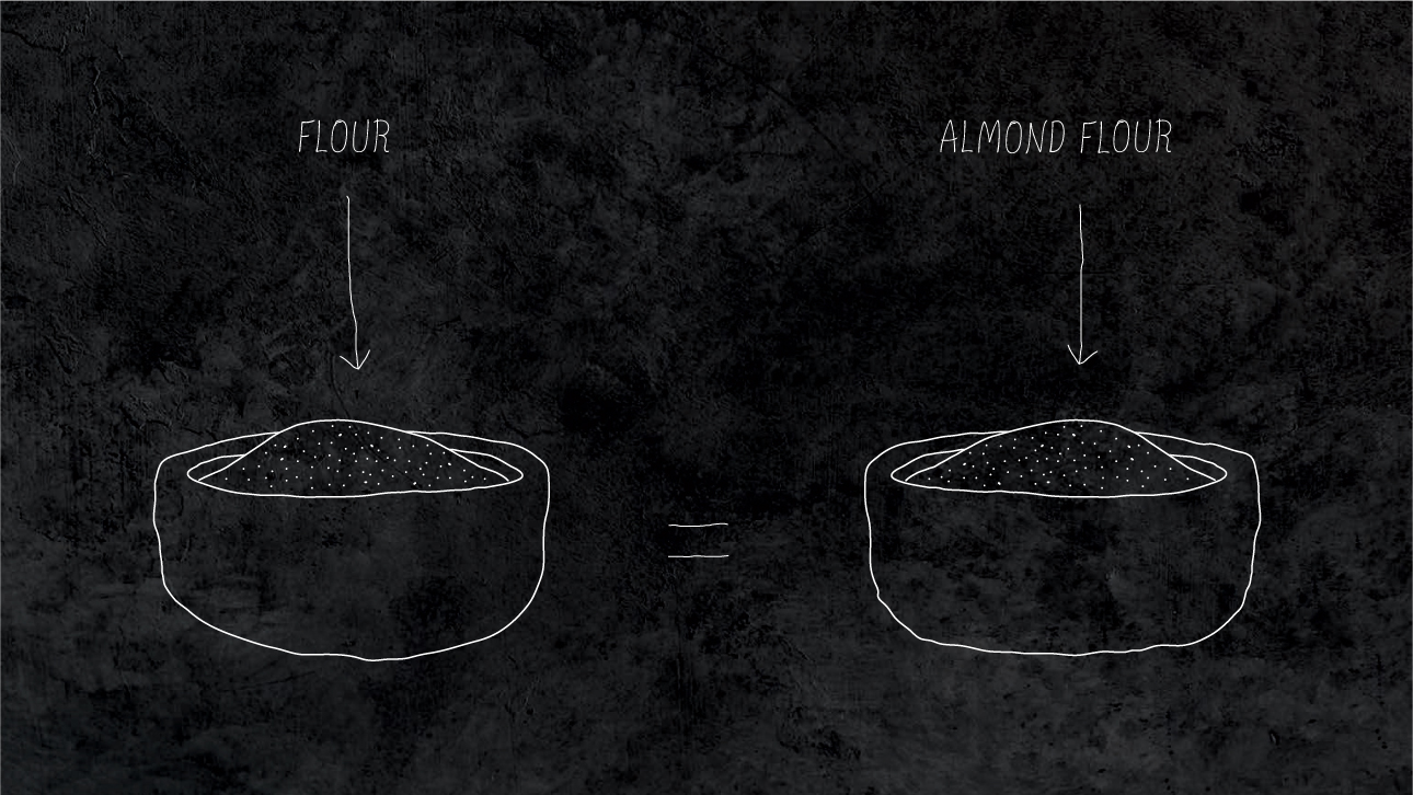 Almond flour ratios